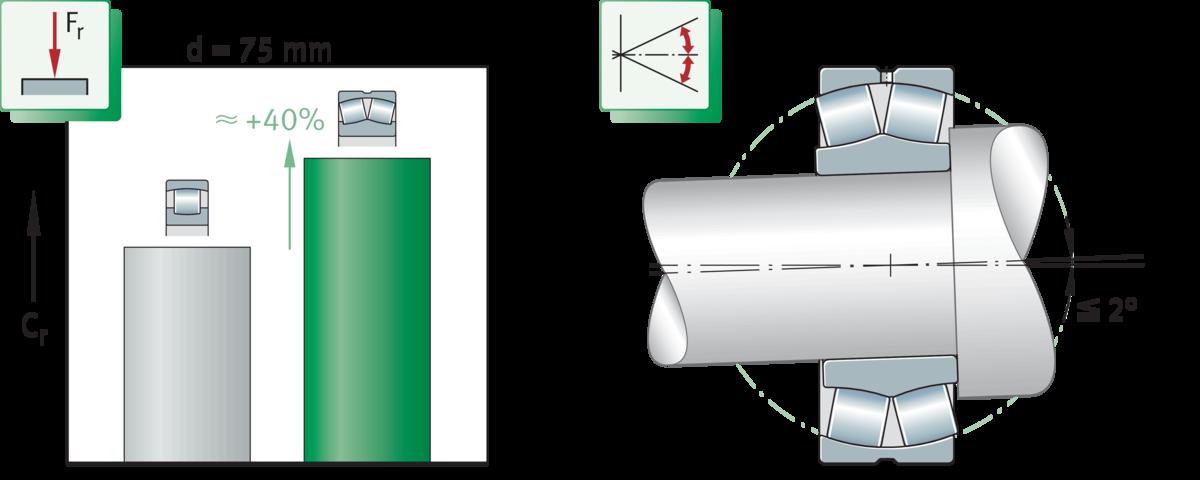 MAS 20400 Haltegurt Typ B4 Var.R EN 358 Länge ca 1550 mm für Leibumfang 750-120